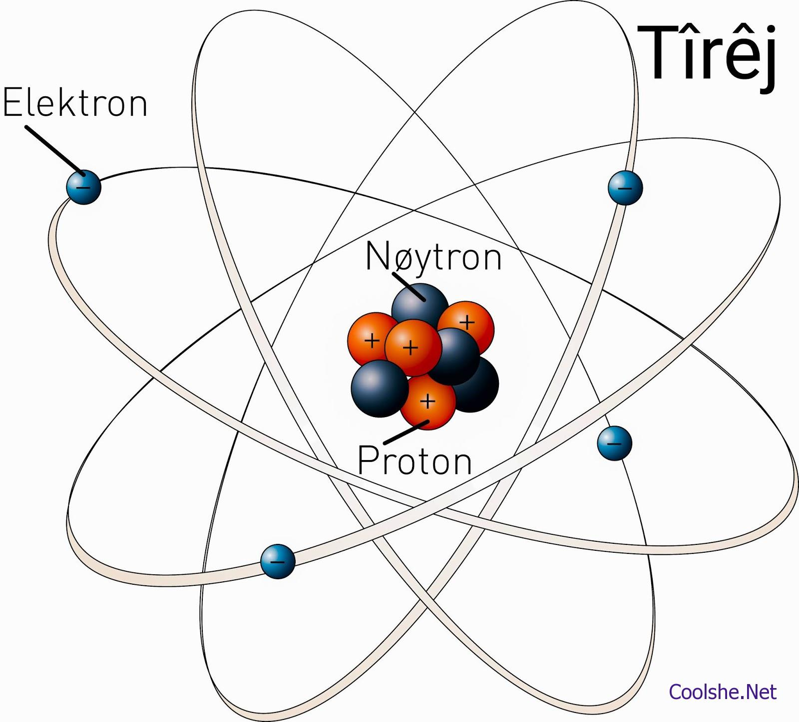 تسمى الرابطة الناتجة عن تشارك الذرات بالإلكترونات رابطة