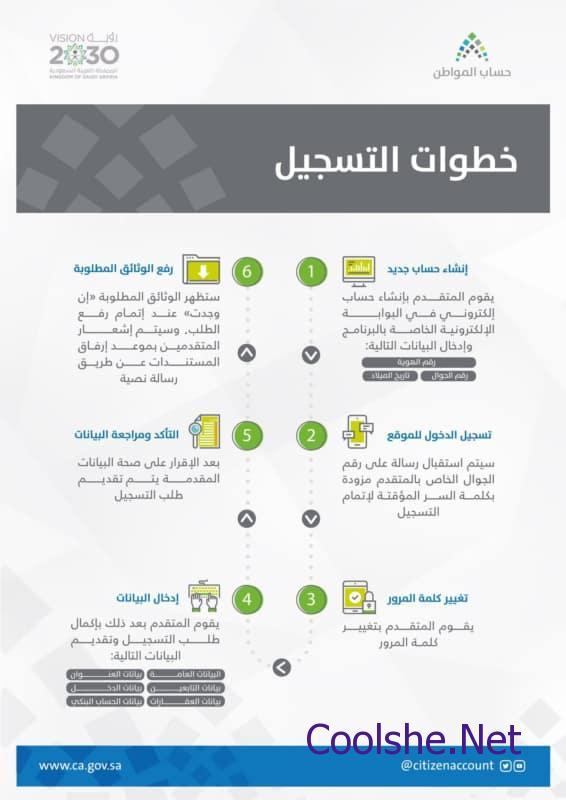 رابط تحديث دخول حساب المواطن